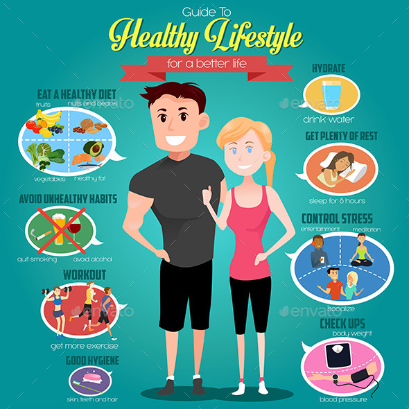 Guide to Healthy Lifestyle Infographics - Health/Medicine Conceptual