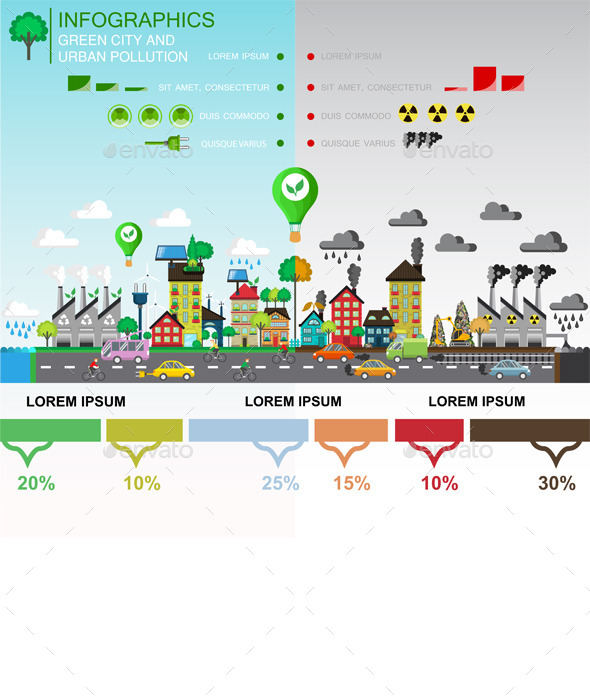 Comparison of Green and Polluted City - Buildings Objects