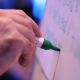 Employee Writing On White Board - VideoHive Item for Sale