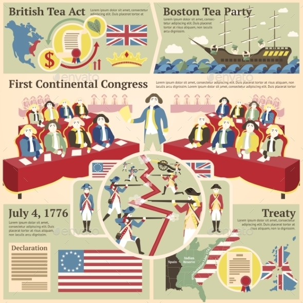 American Revolutionary War Illustrations - British - Conceptual Vectors