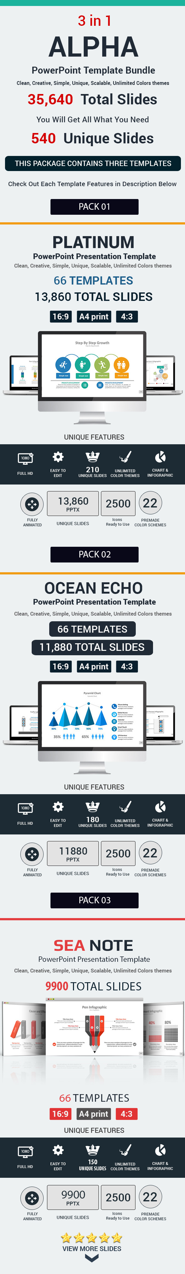 Alpha 3 in 1 PowerPoint Template Bundle - Business PowerPoint Templates