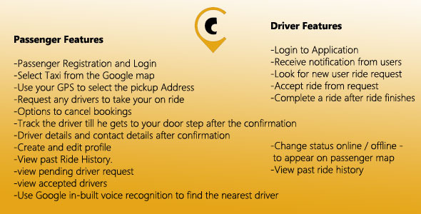 Android Taxi Booking Complete Solution - CodeCanyon Item for Sale