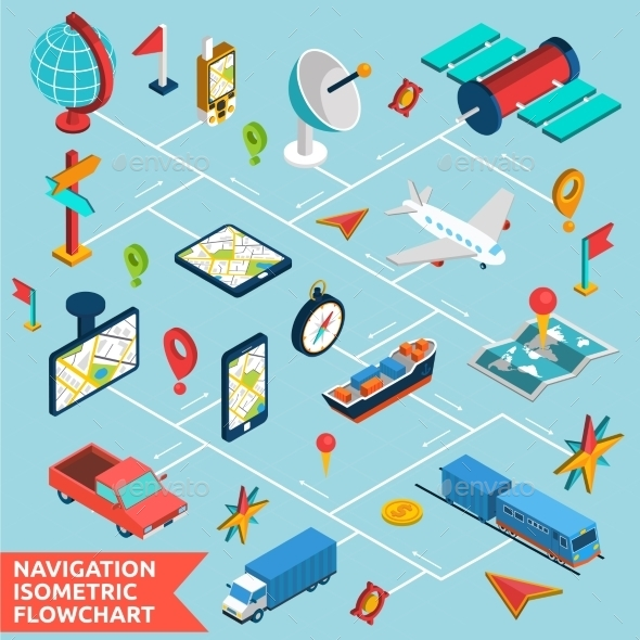 Navigation Isometric Flowchart Design Print - Communications Technology