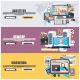 Flat Design Concepts for Business Marketing - GraphicRiver Item for Sale