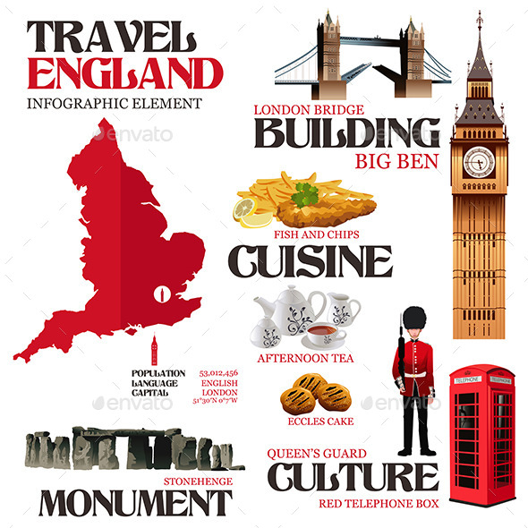 Infographic Elements for Traveling to England - Travel Conceptual
