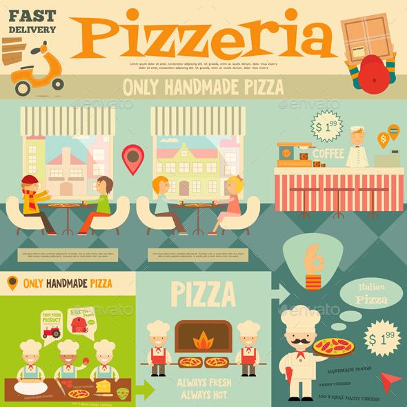 Pizzeria - Food Objects