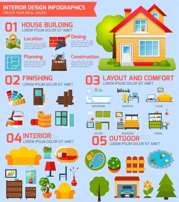 Interior Design Infographics - Miscellaneous Vectors