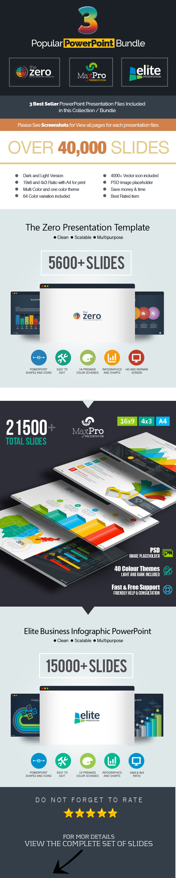 3 Popular PowerPoint Bundle v02