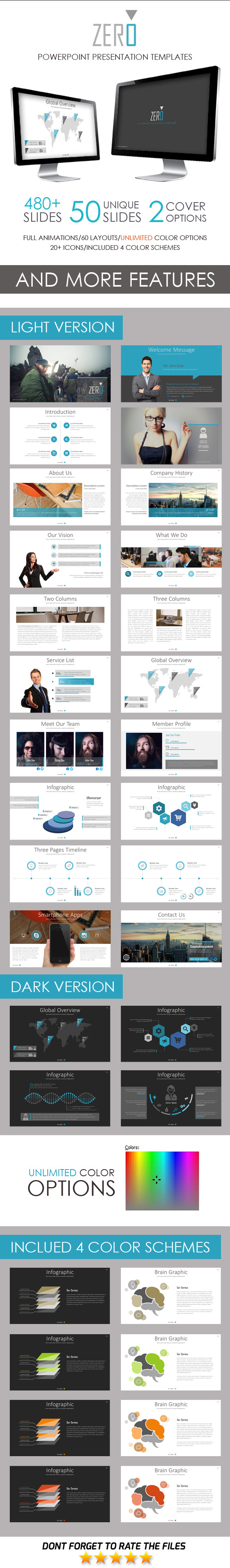 Zero Powerpoint Template - Business PowerPoint Templates