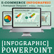 E-Commerce Infographic Powerpoint Template  - GraphicRiver Item for Sale