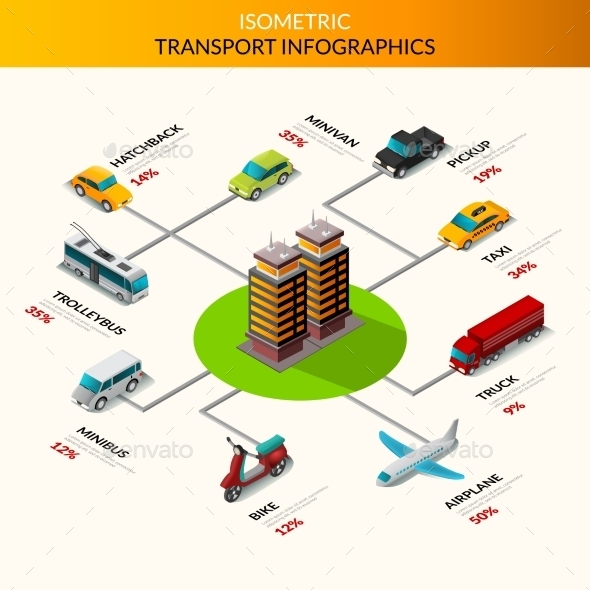 Isometric Transport Infographics - Miscellaneous Vectors