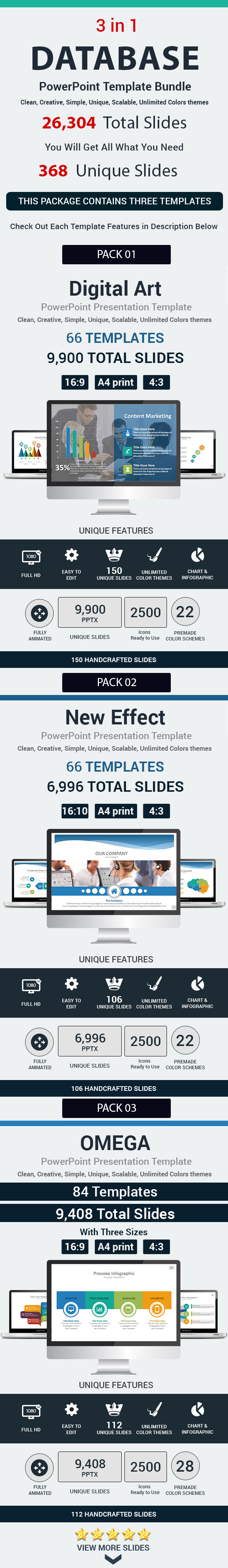 Database 3 in 1 PowerPoint Template Bundle