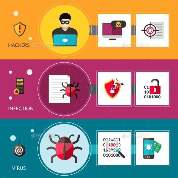 Cyber Virus Banners - Computers Technology