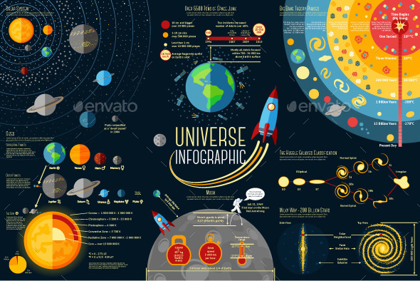 Set Of Universe Infographics Solar System