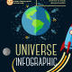 Set Of Universe Infographics - Solar System - GraphicRiver Item for Sale