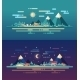 Set Of Modern Flat Design Conceptual Landscapes - GraphicRiver Item for Sale