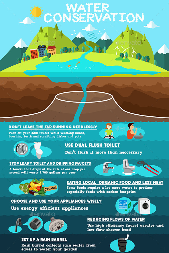 Infographic of Water Conservation - Conceptual Vectors
