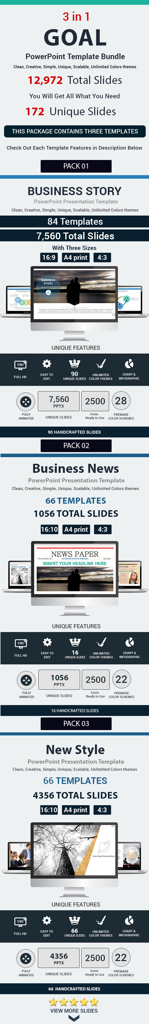 Goal 3 in 1 PowerPoint Template Bundle - Business PowerPoint Templates