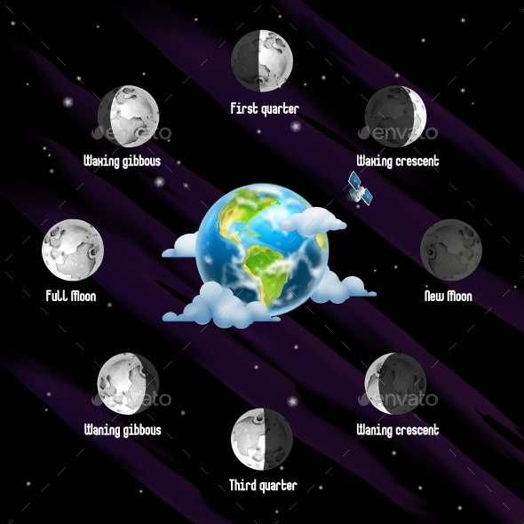 Phases of Moon
