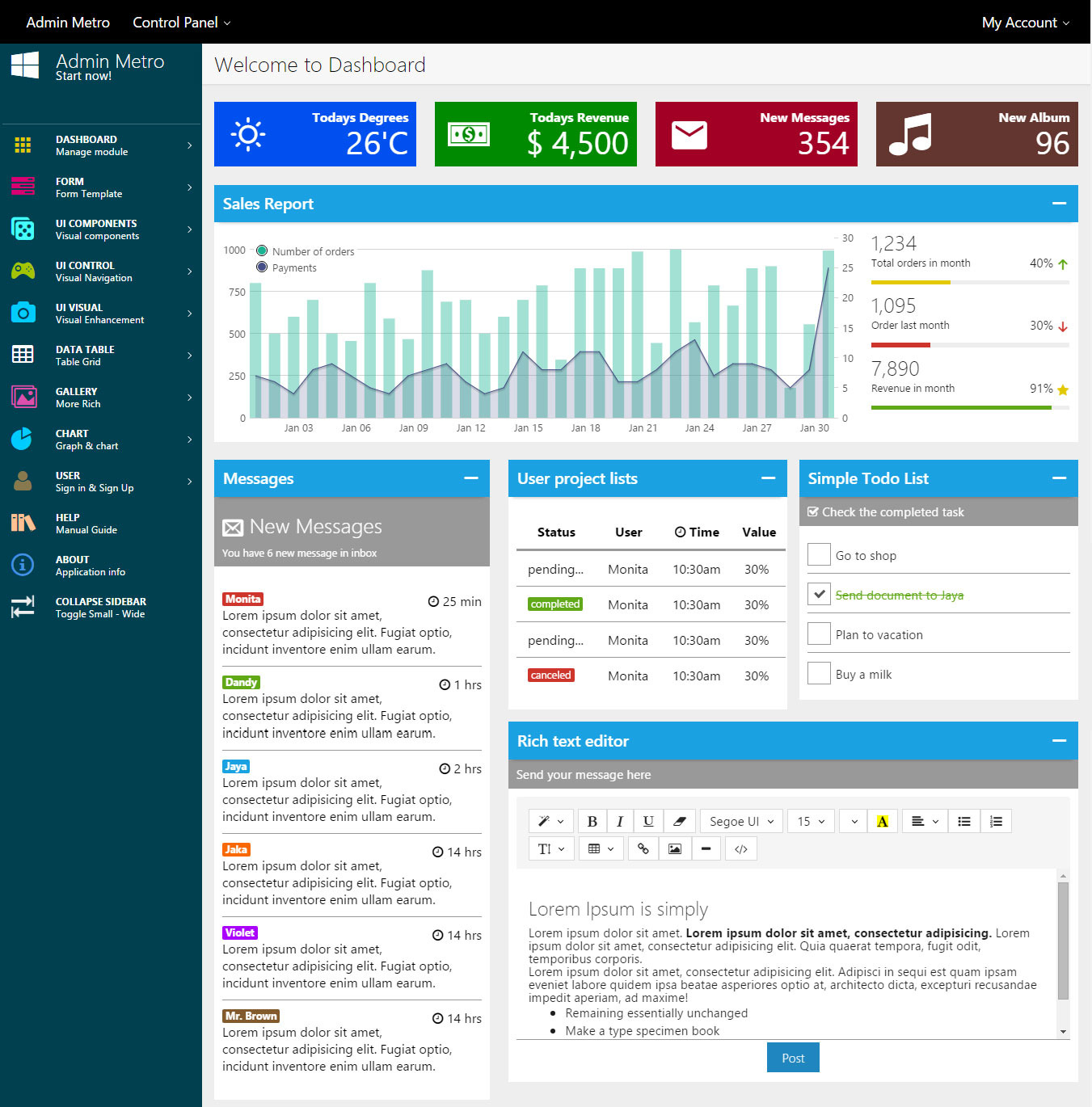 simple html admin template - laravel form html form generator admin template by