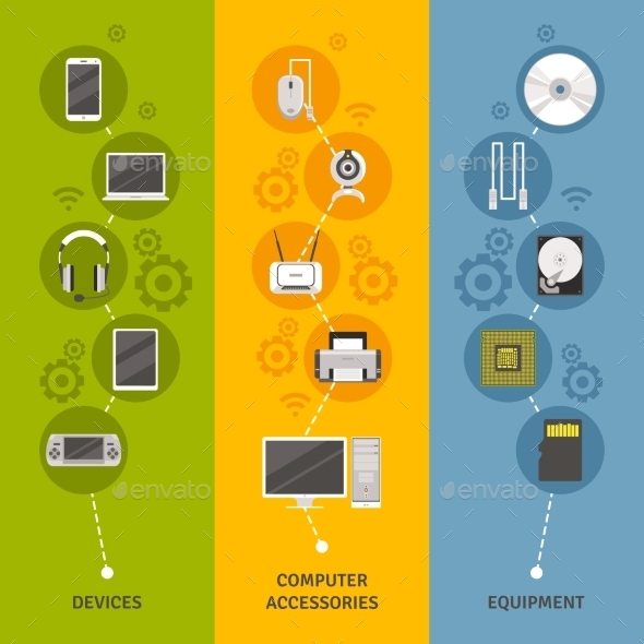 Computer Devices And Equipment Banner Set - Computers Technology