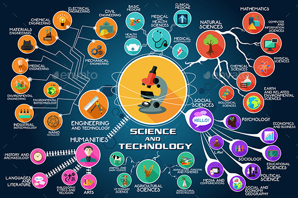Infographic of Science and Technology - Technology Conceptual