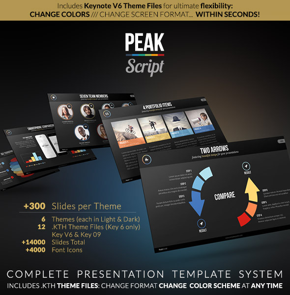 PEAK Script - Complete Keynote Presentation System - Business Keynote Templates