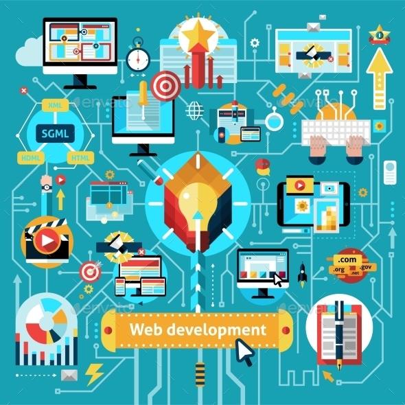 Web Development Flowchart - Computers Technology
