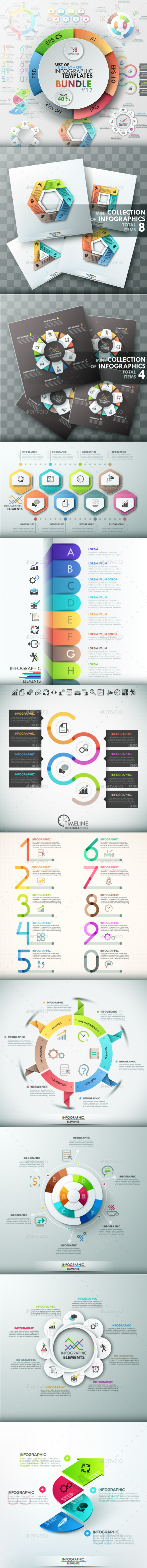 The Twelfth Bundle Of Bestsellers - Infographics