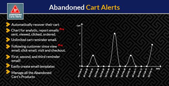 Prestashop Abandoned Cart Alerts Module