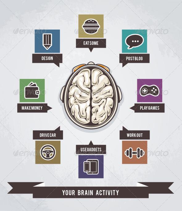 Brain activity infographics illustration - Vectors