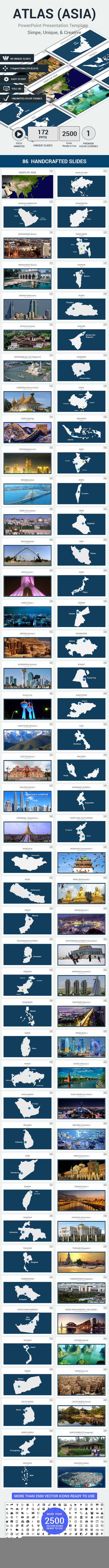 ATLAS (ASIA) PowerPoint Presentation Template - PowerPoint Templates Presentation Templates