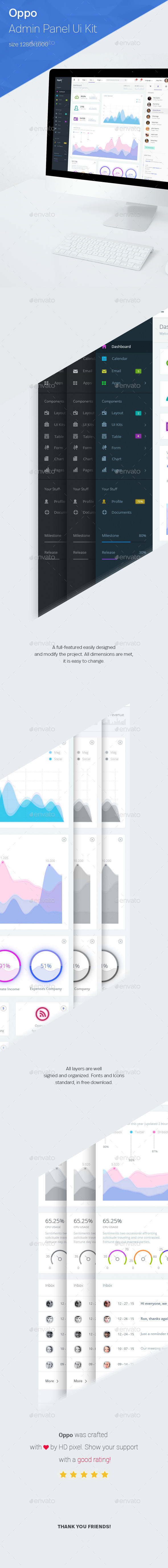 Oppo - Responsive Admin Template  - User Interfaces Web Elements