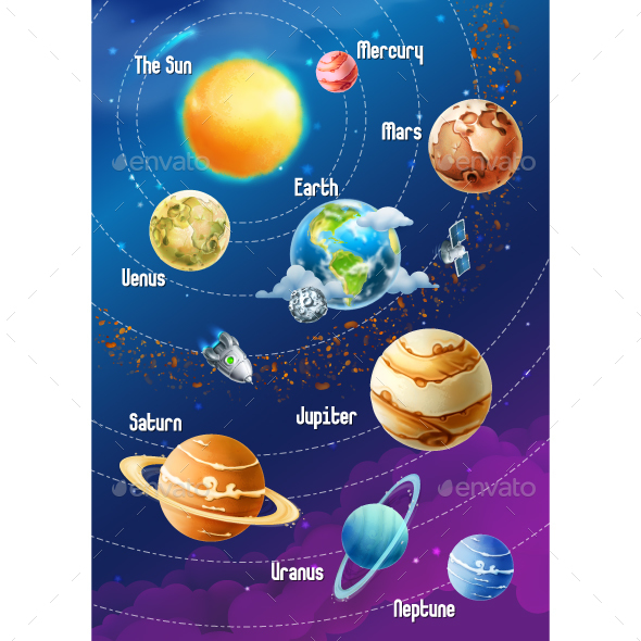 Solar System  - Miscellaneous Vectors