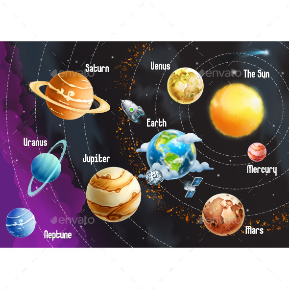 Solar System of Planets - Miscellaneous Vectors