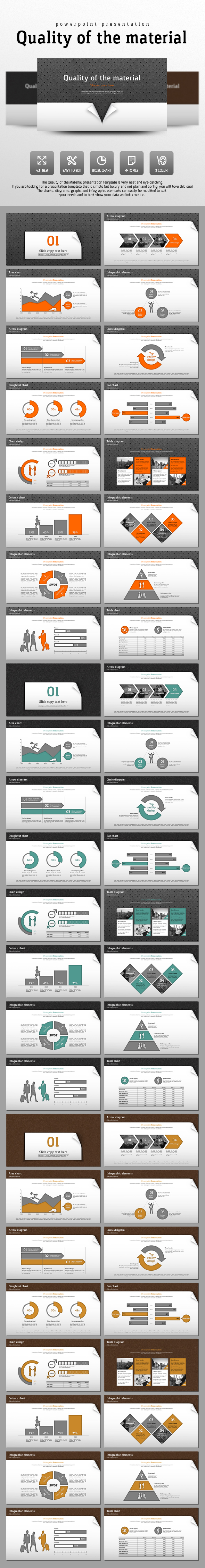 Quality of the Material - PowerPoint Templates Presentation Templates