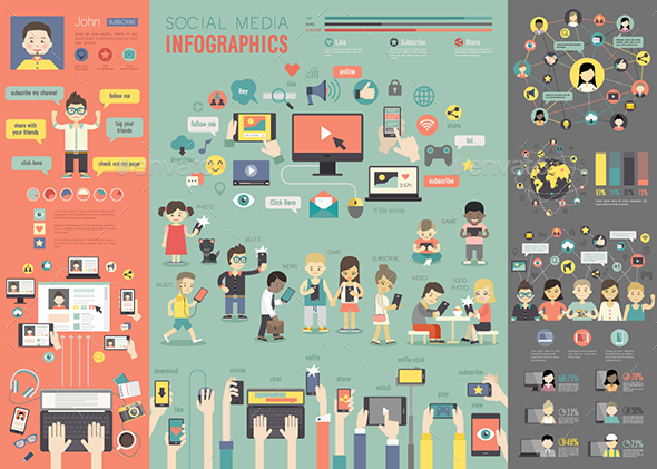 Social Media Infographic set. - Communications Technology