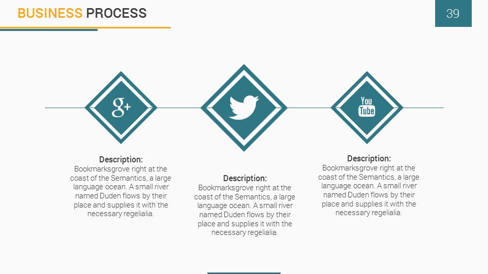 PowerSlides PowerPoint Presentation Template by logomogo | GraphicRiver