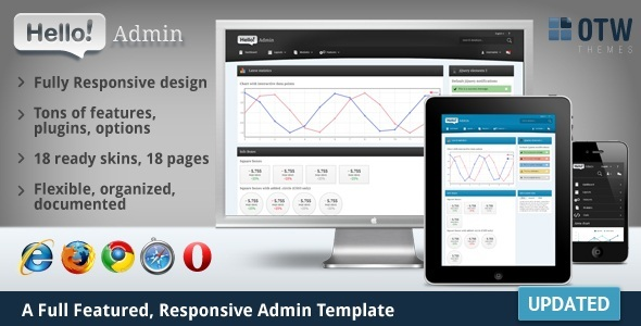 Free Download Hello Admin Template - Desktops, Tablets, Mobiles Nulled Latest Version
