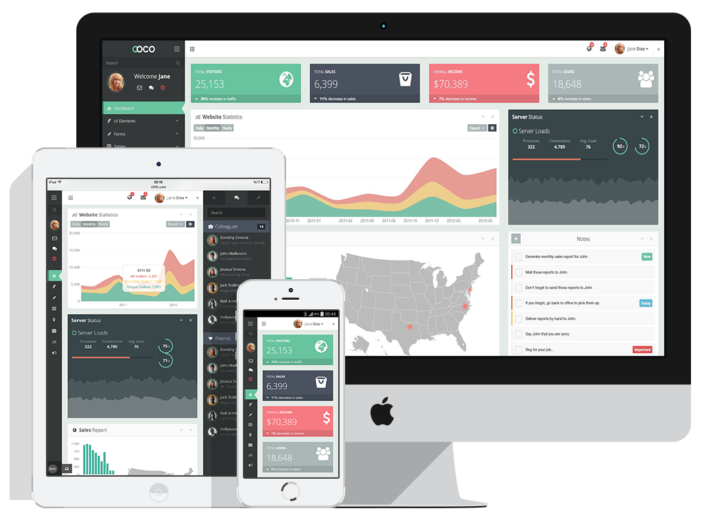 Coco - Responsive Bootstrap Admin and Frontend Template
