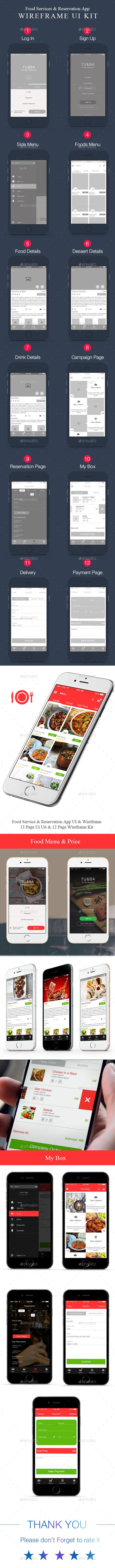 Food App UI & Wireframe Kit - User Interfaces Web Elements
