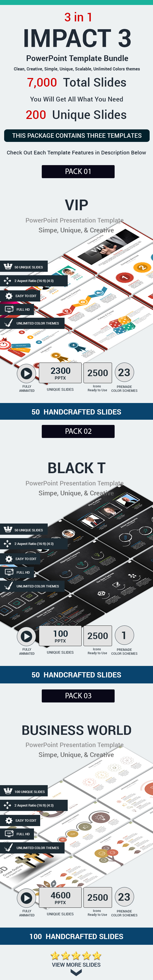 IMPACT 3 >3 in 1 PowerPoint Template Bundle - PowerPoint Templates Presentation Templates