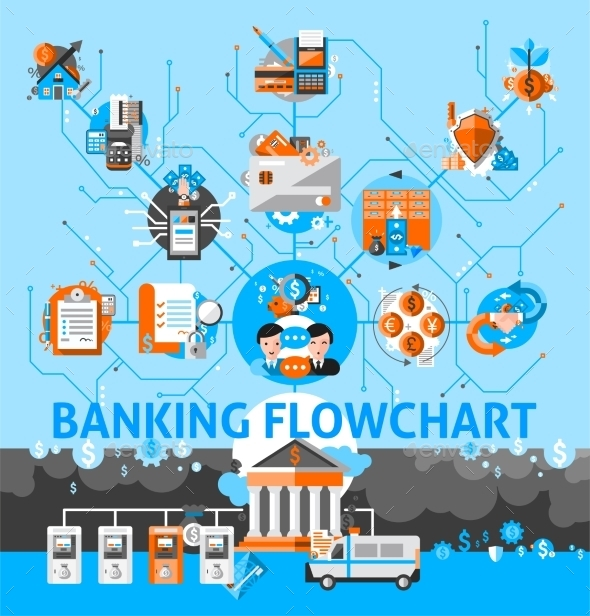 Banking System Flowchart - Concepts Business