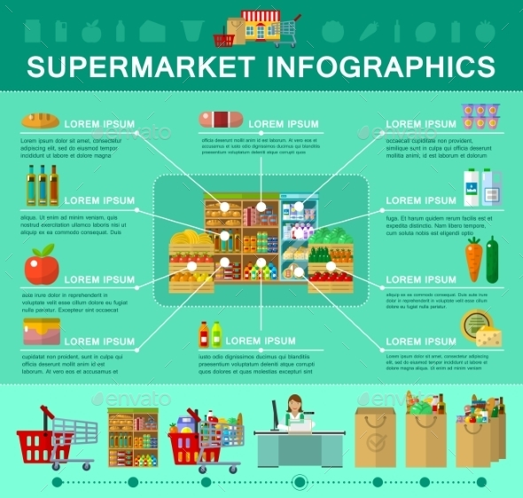 Shop, Supermarket Infographic - Retail Commercial / Shopping