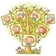 Family Tree In Pictures