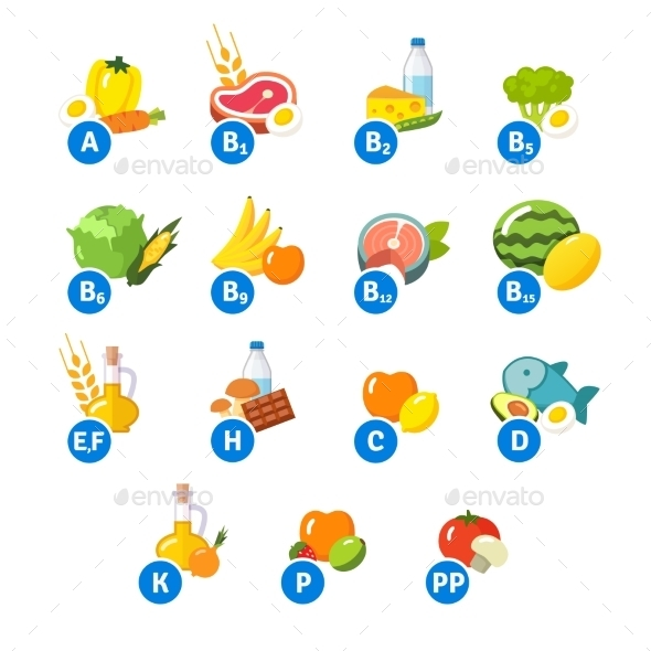 Chart of Food Icons and Vitamin Groups - Food Objects