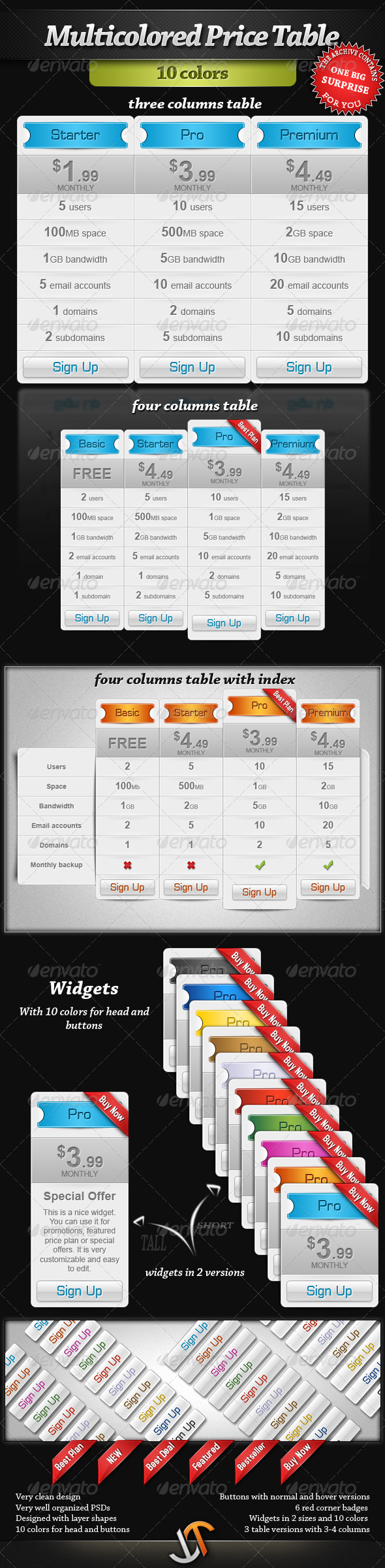 Multicolored Price Table - Tables Web Elements