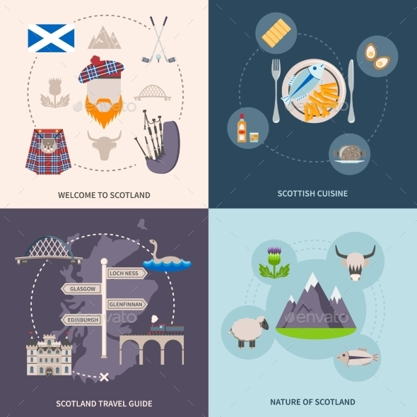 Scotland Guide Icons Set - Travel Conceptual