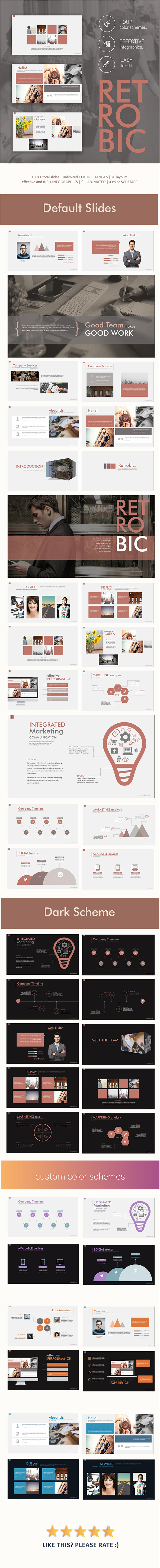 Retrobic PowerPoint Template - Business PowerPoint Templates