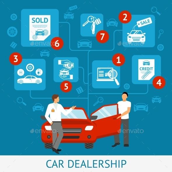 Car Dealership Illustration - Business Conceptual